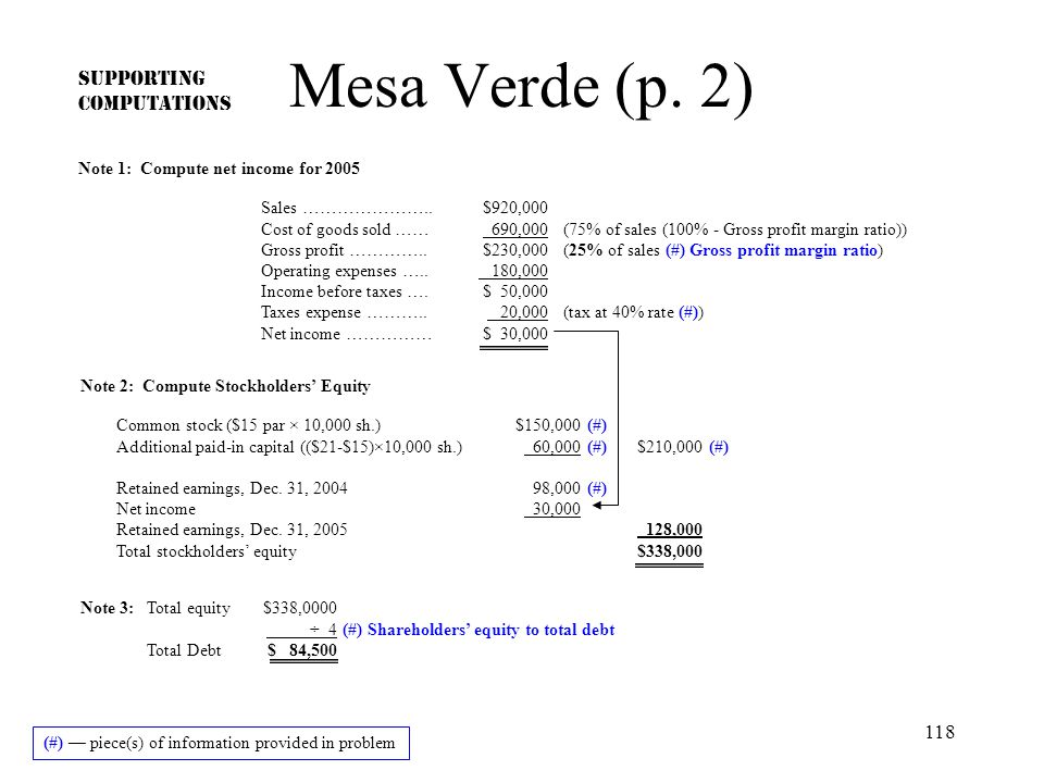 Mesa Verde (p. 2) SUPPORTING COMPUTATIONS