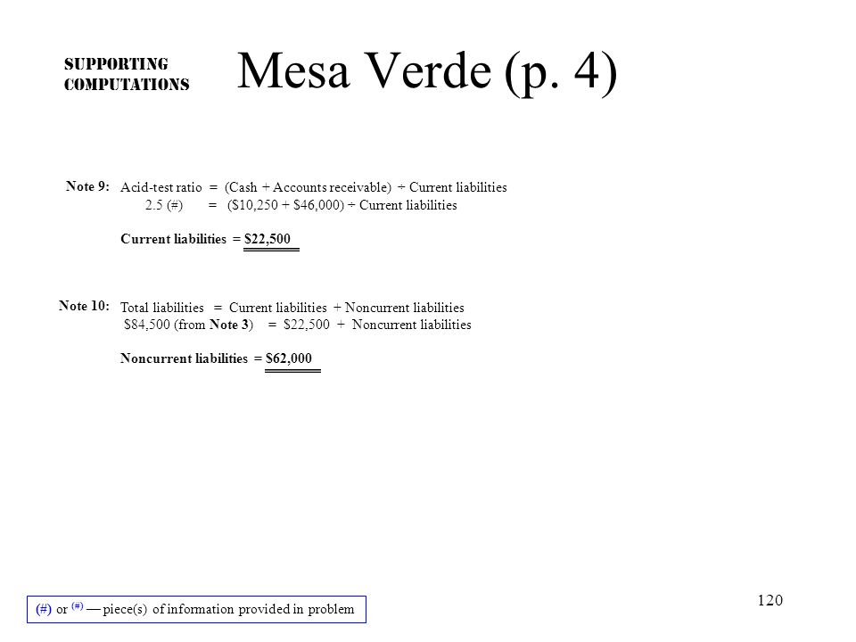 Mesa Verde (p. 4) SUPPORTING COMPUTATIONS Note 9: