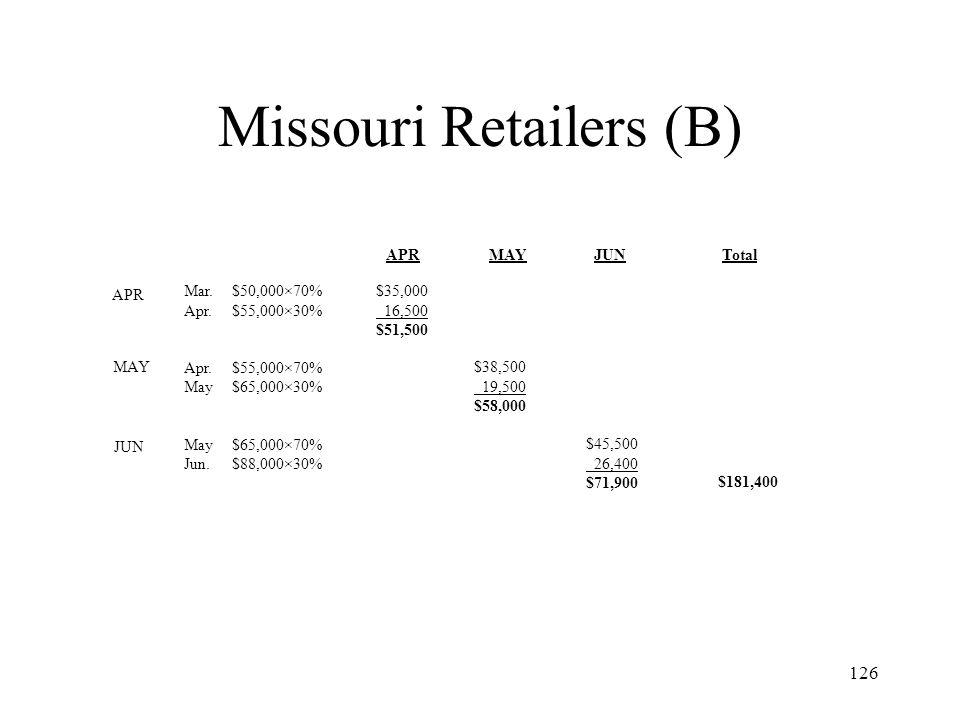 Missouri Retailers (B)