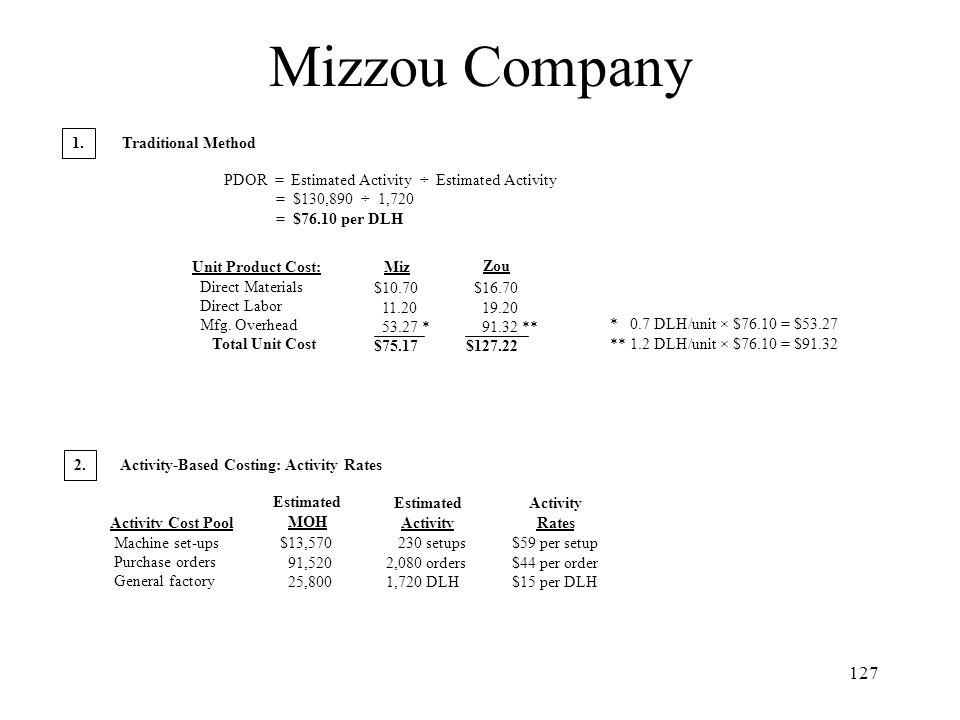 Mizzou Company 1. Traditional Method