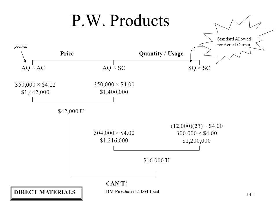 P.W. Products Price Quantity / Usage AQ × AC AQ × SC SQ × SC