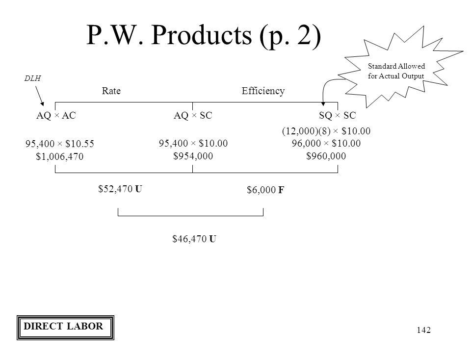 P.W. Products (p. 2) Rate Efficiency AQ × AC AQ × SC SQ × SC