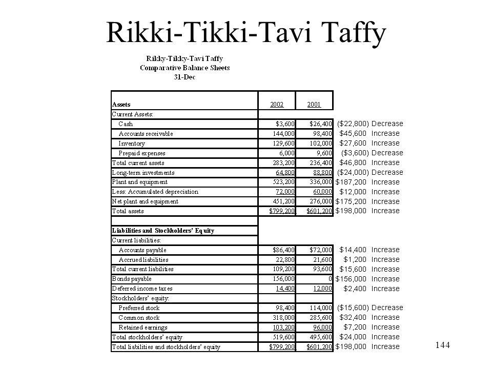 Rikki-Tikki-Tavi Taffy
