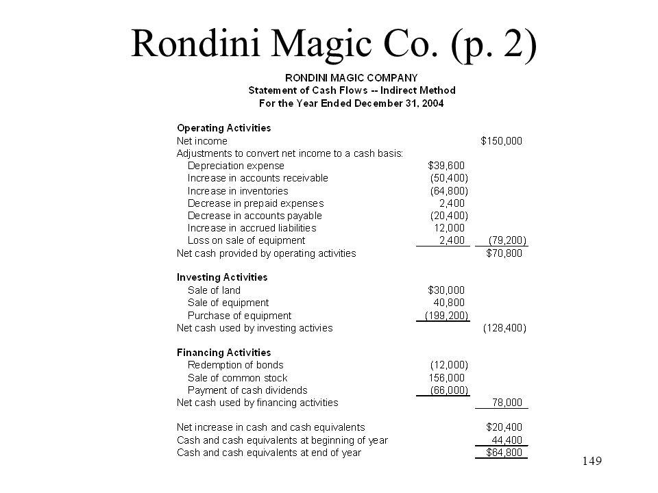 Rondini Magic Co. (p. 2)
