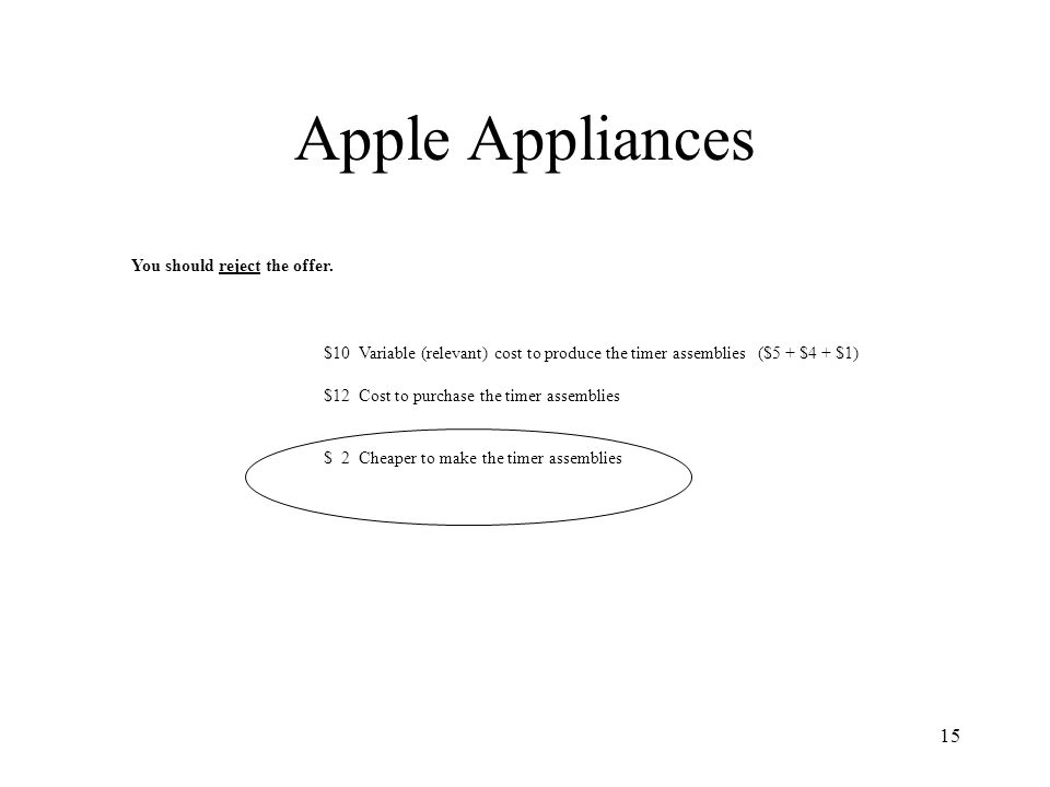 Apple Appliances You should reject the offer.