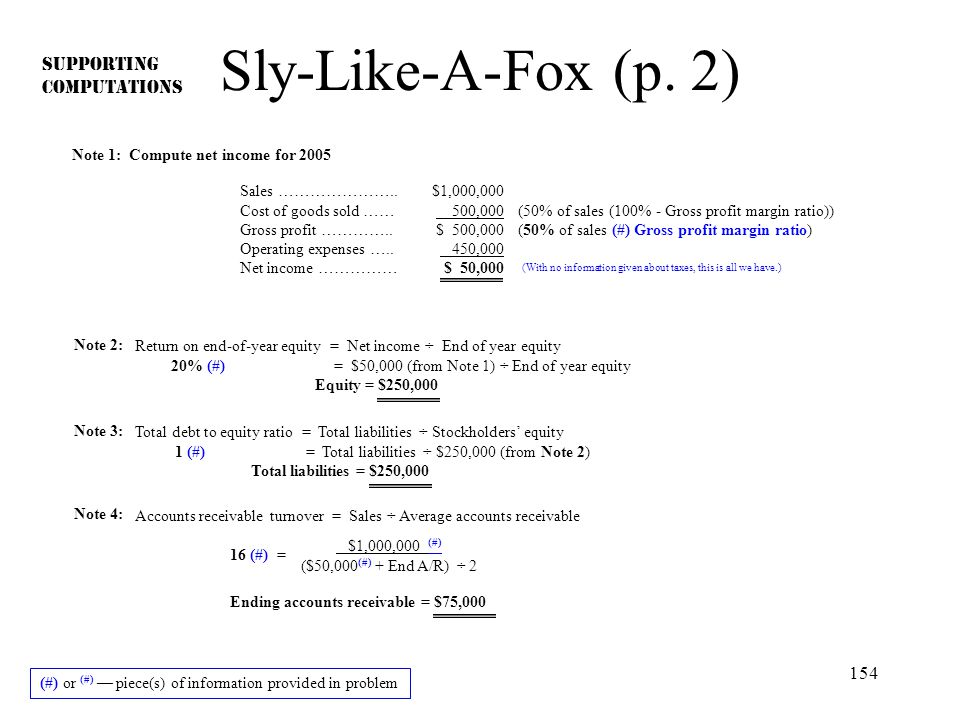 Sly-Like-A-Fox (p. 2) SUPPORTING COMPUTATIONS
