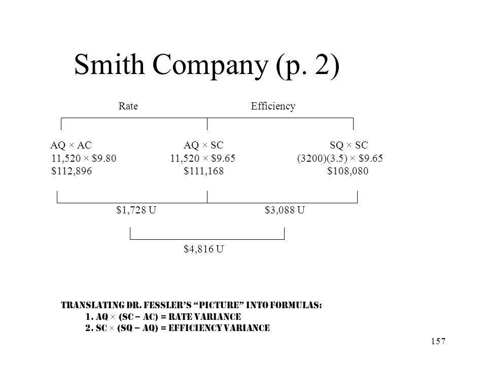 Smith Company (p. 2) Rate Efficiency AQ × AC AQ × SC SQ × SC