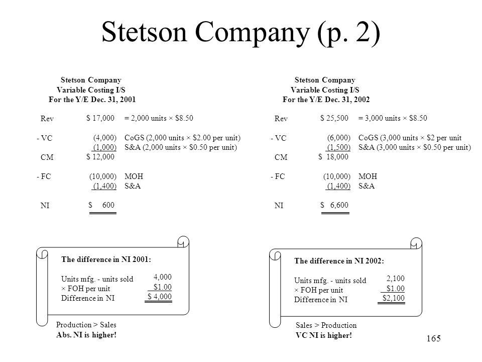Stetson Company (p. 2) Stetson Company Variable Costing I/S