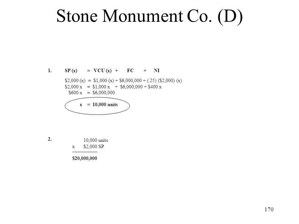 Stone Monument Co. (D) 1. SP (x) = VCU (x) + FC + NI