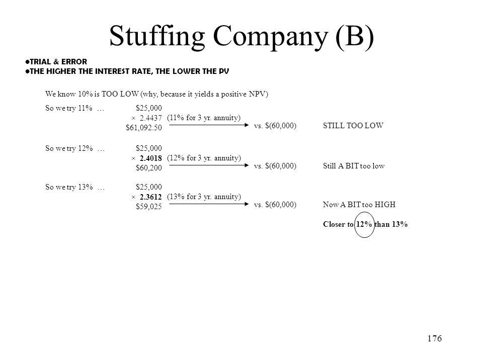 Stuffing Company (B) TRIAL & ERROR