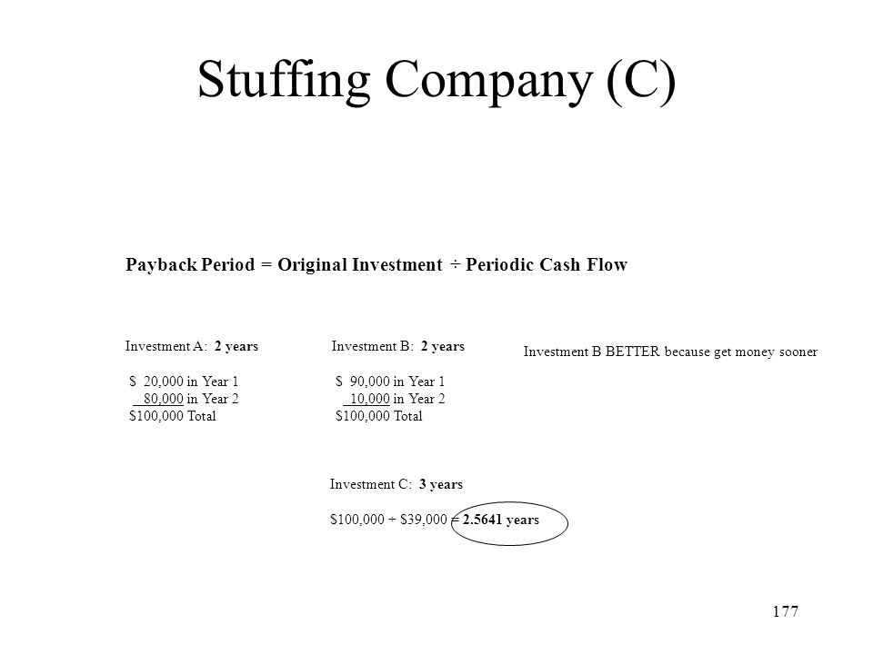 Stuffing Company (C) Payback Period = Original Investment ÷ Periodic Cash Flow. Investment A: 2 years.