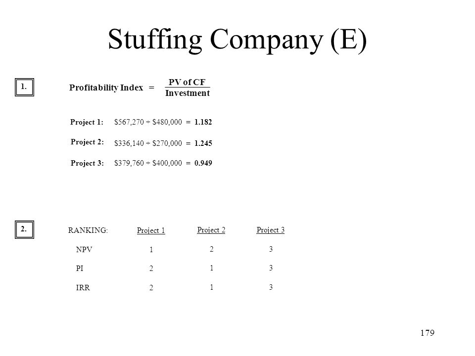 Stuffing Company (E) PV of CF Investment Profitability Index = 1.