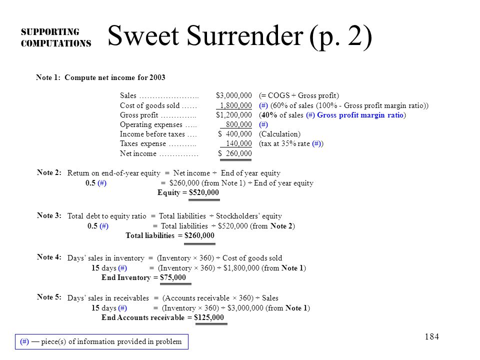 Sweet Surrender (p. 2) SUPPORTING COMPUTATIONS