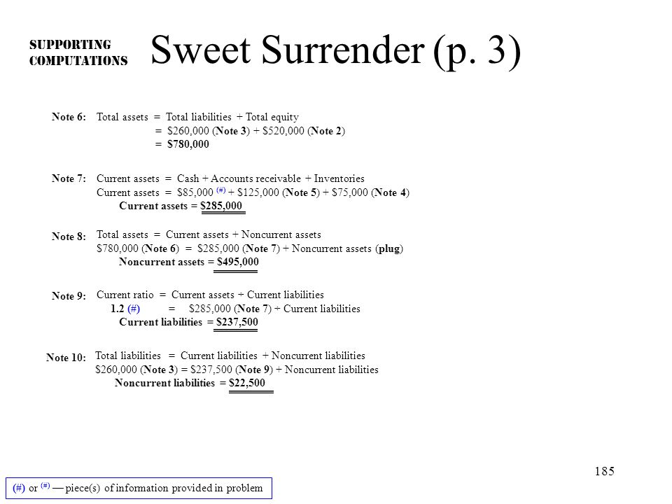 Sweet Surrender (p. 3) SUPPORTING COMPUTATIONS Note 6: