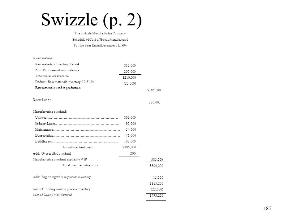 Swizzle (p. 2) The Swizzle Manufacturing Company