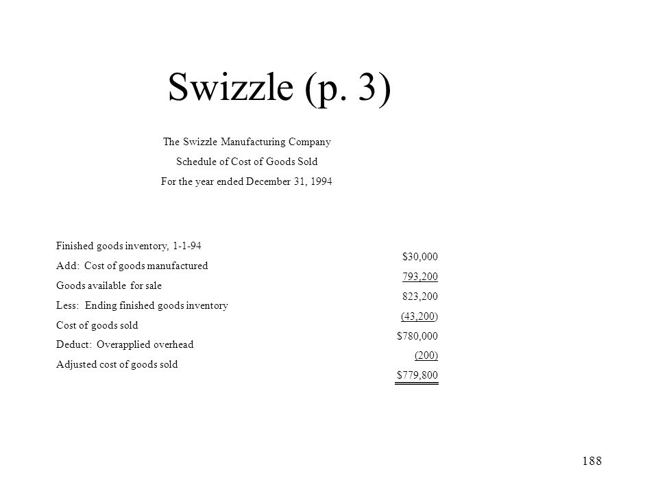 Swizzle (p. 3) The Swizzle Manufacturing Company
