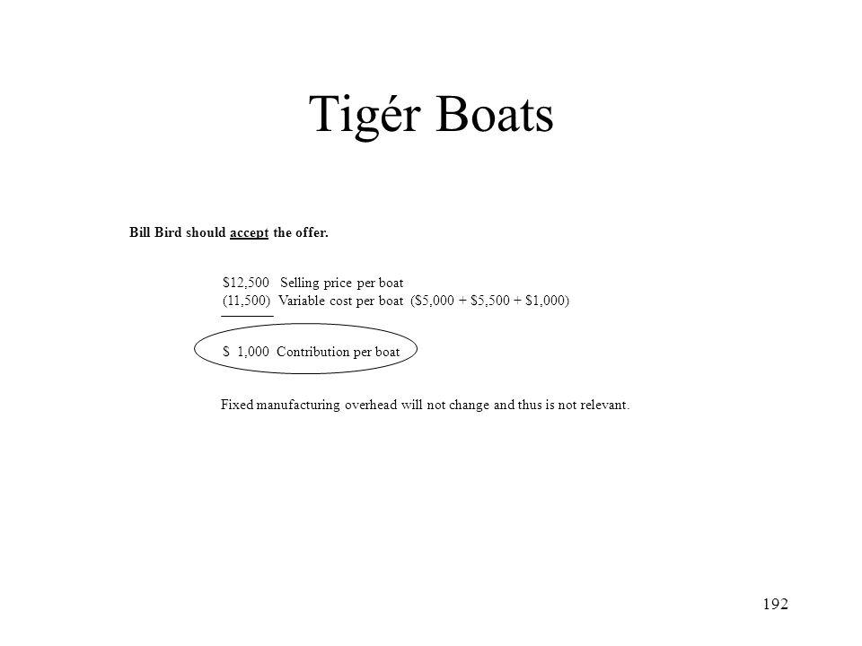 Tigér Boats Bill Bird should accept the offer.