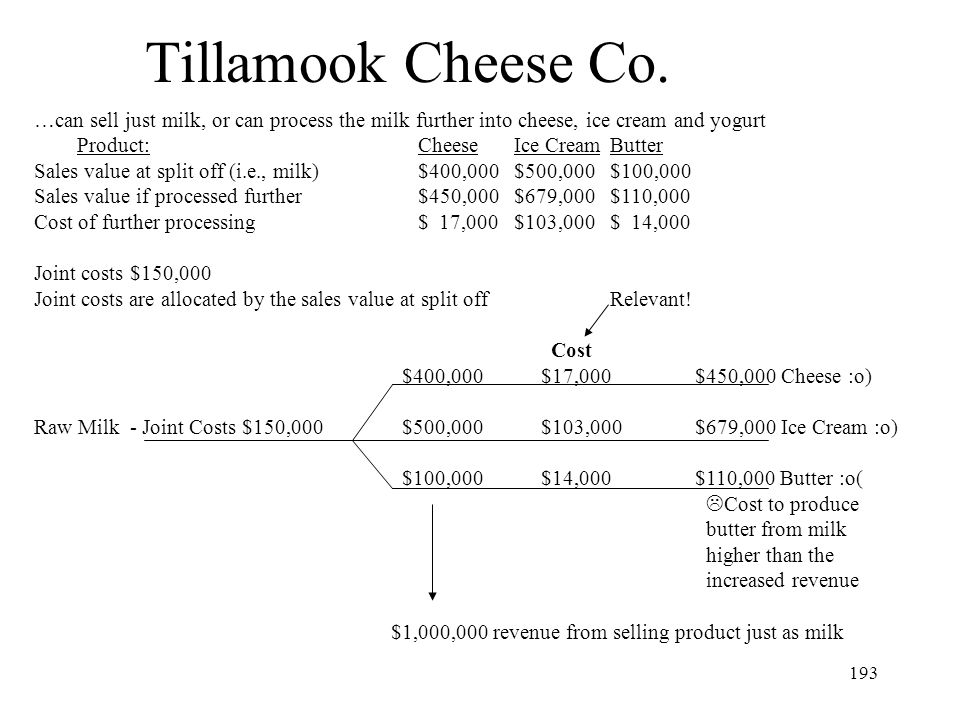 Tillamook Cheese Co. …can sell just milk, or can process the milk further into cheese, ice cream and yogurt.