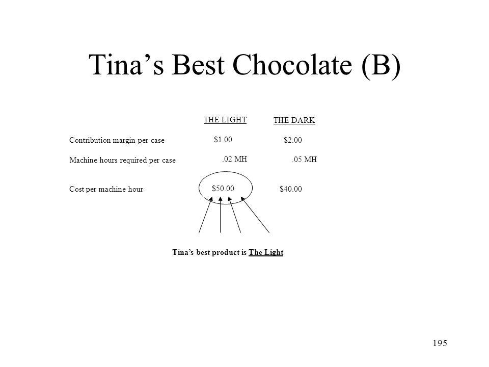 Tina's Best Chocolate (B)