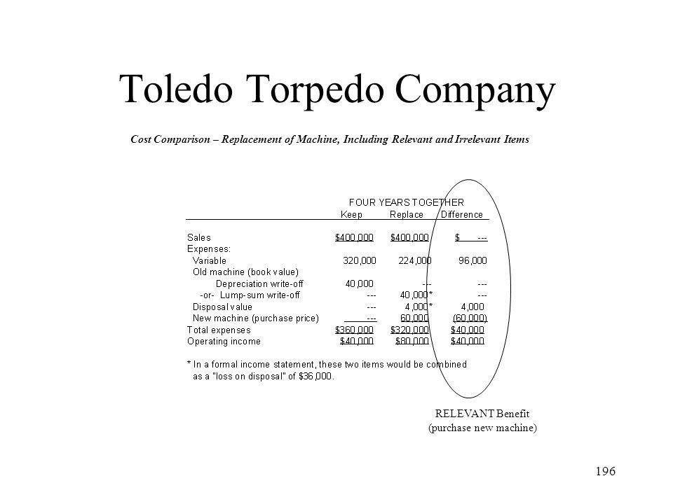 Toledo Torpedo Company