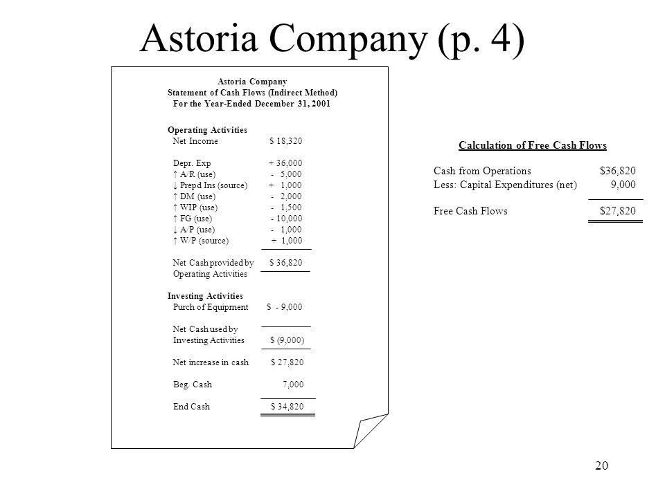 Astoria Company (p. 4) Calculation of Free Cash Flows