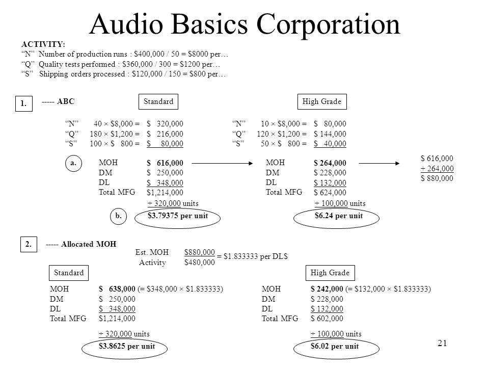 Audio Basics Corporation