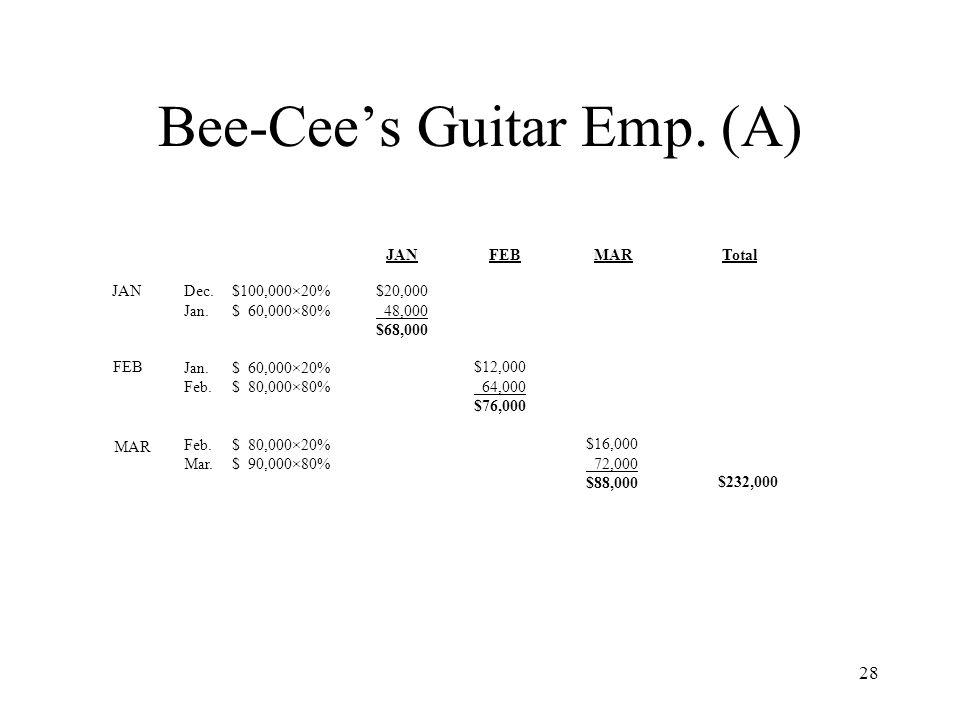 Bee-Cee's Guitar Emp. (A)