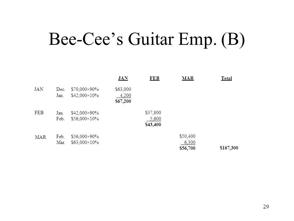 Bee-Cee's Guitar Emp. (B)
