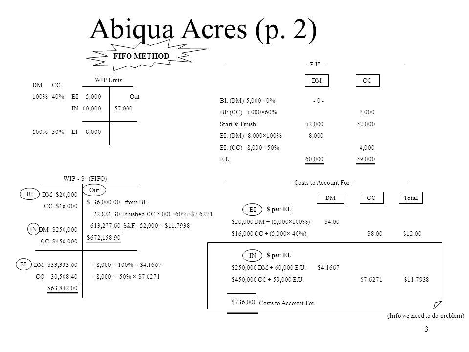 Abiqua Acres (p. 2) FIFO METHOD E.U. WIP Units DM CC DM 100% CC 40%