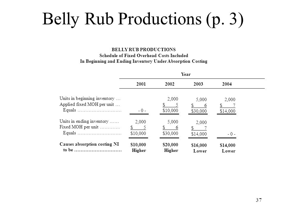 Belly Rub Productions (p. 3)