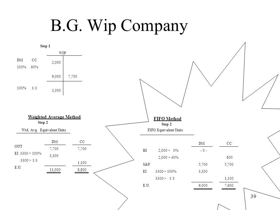 B.G. Wip Company Weighted Average Method FIFO Method Step 1 WIP DM CC