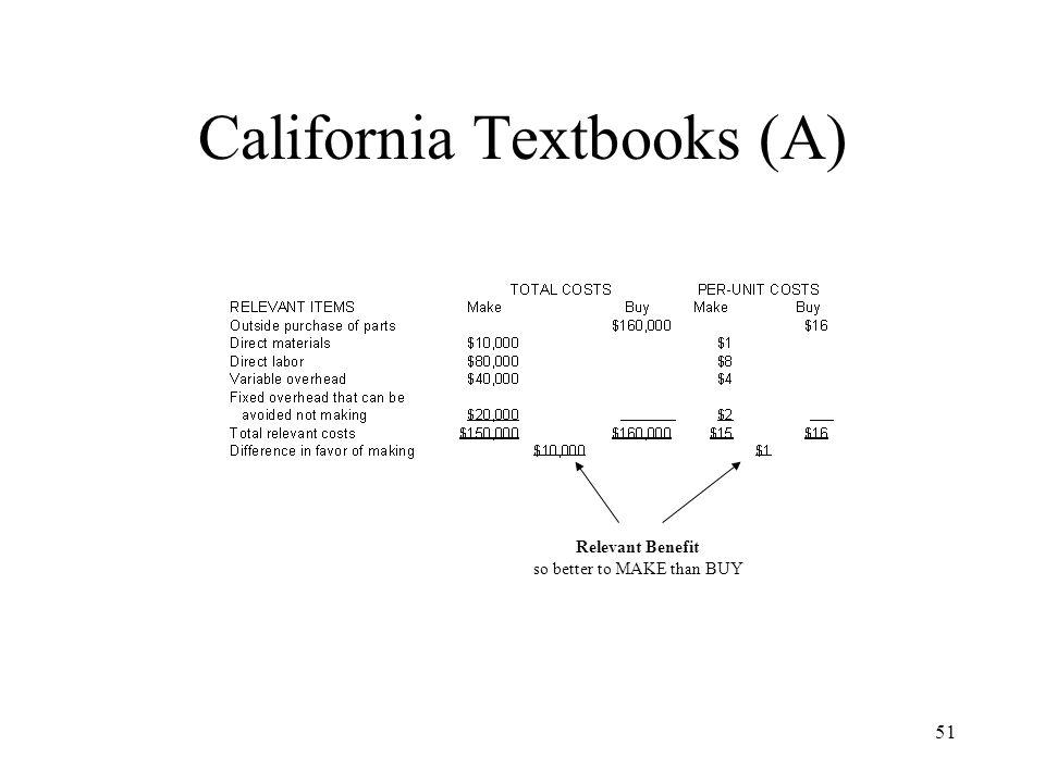 California Textbooks (A)