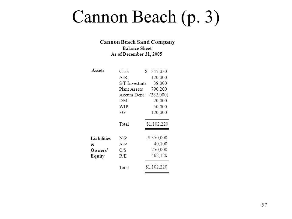 Cannon Beach Sand Company