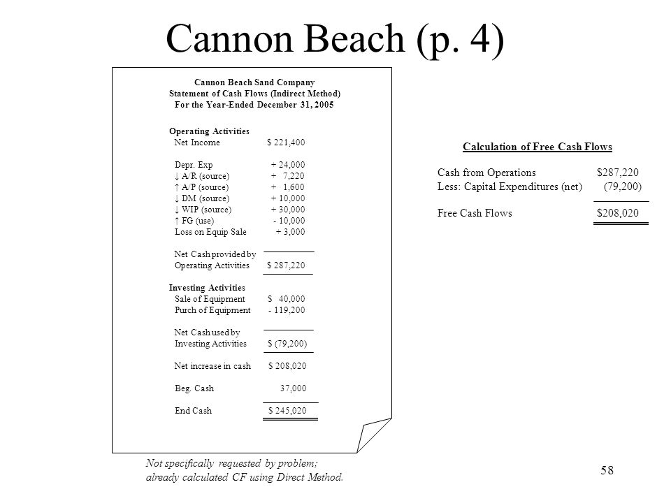 Cannon Beach (p. 4) Calculation of Free Cash Flows