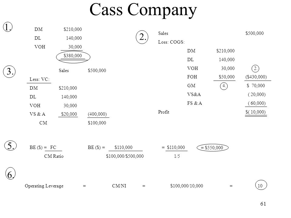 Cass Company 1. 2. 3. 5. 6. DM $210,000 DL 140,000 Sales $500,000