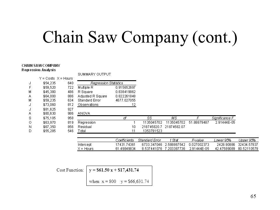Chain Saw Company (cont.)