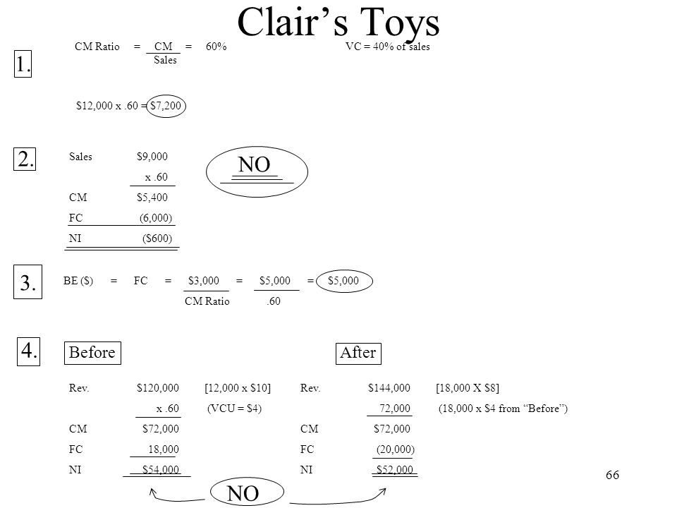 Clair's Toys 1. 2. NO 3. 4. NO Before After