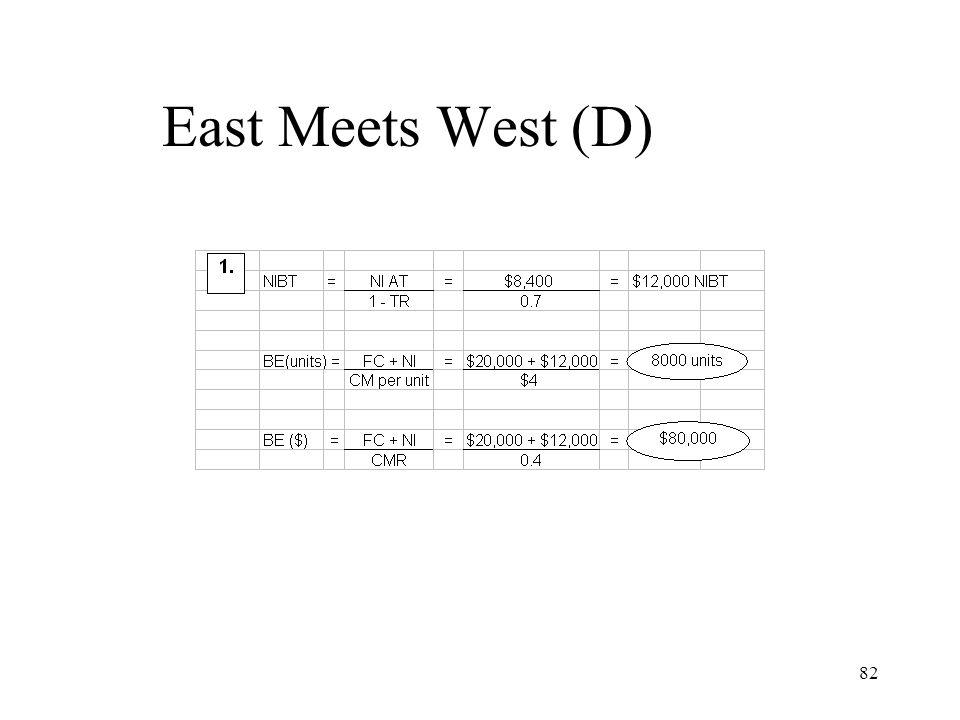 East Meets West (D)