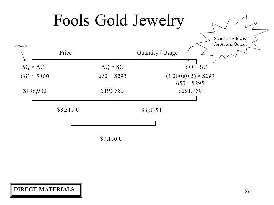Fools Gold Jewelry Price Quantity / Usage AQ × AC AQ × SC SQ × SC