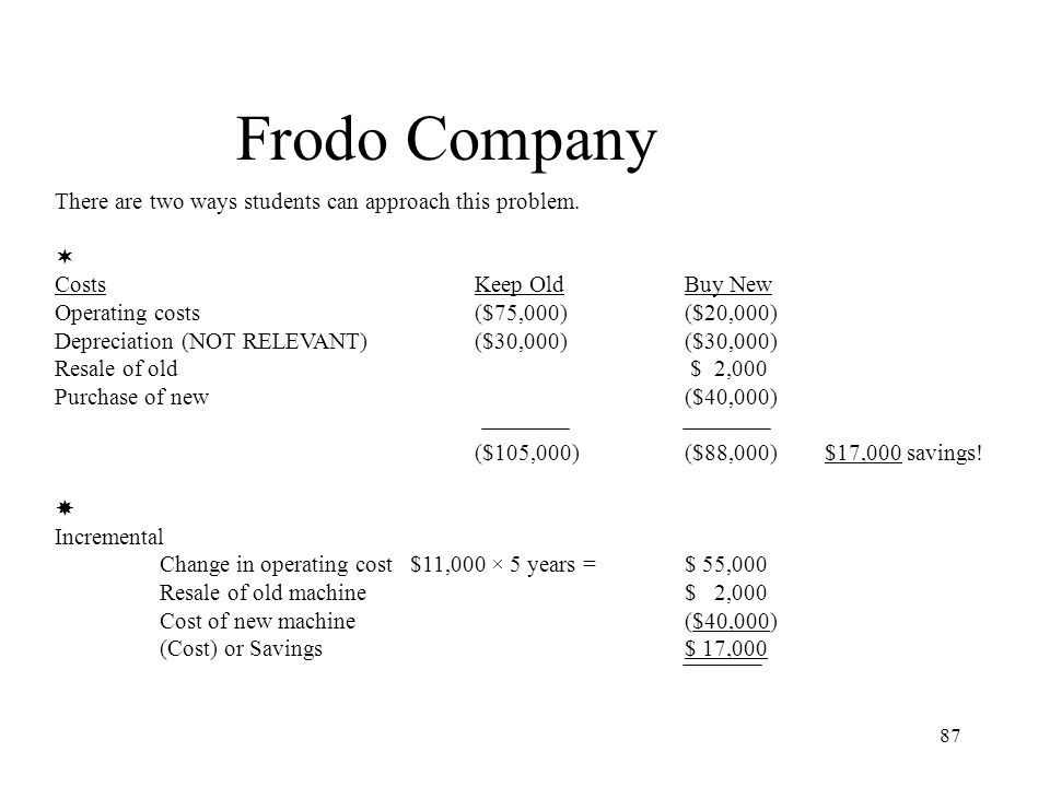 Frodo Company There are two ways students can approach this problem. 