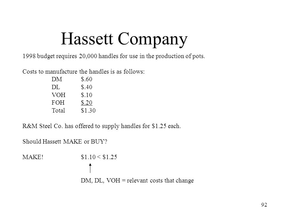 Hassett Company 1998 budget requires 20,000 handles for use in the production of pots. Costs to manufacture the handles is as follows: