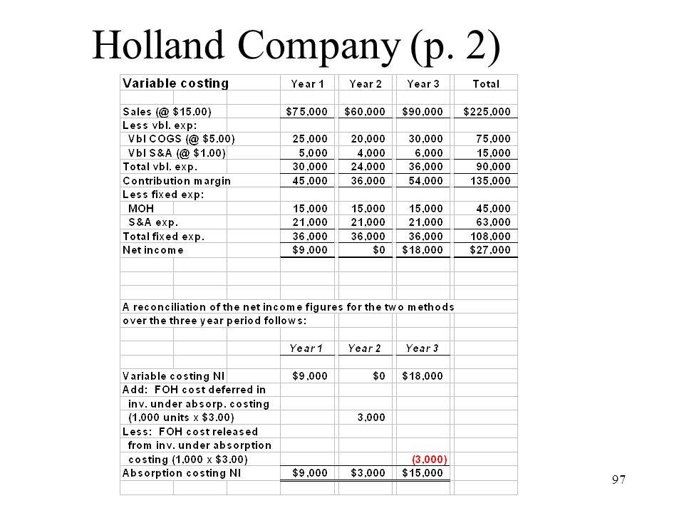 Holland Company (p. 2)