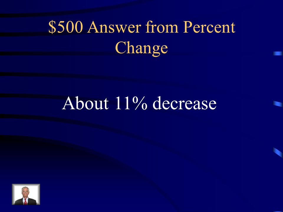 $500 Answer from Percent Change