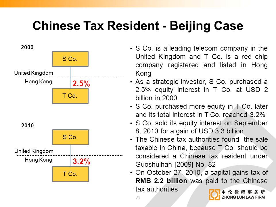 Chinese Tax Resident - Beijing Case
