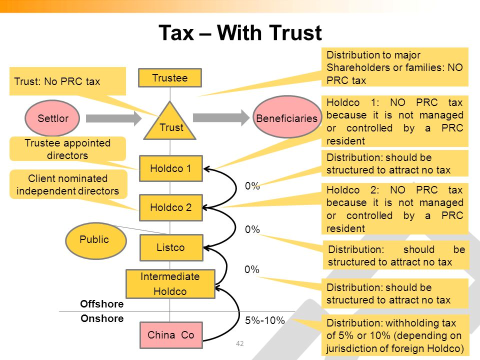 Tax – With Trust Distribution to major Shareholders or families: NO PRC tax. Trust: No PRC tax. Trustee.