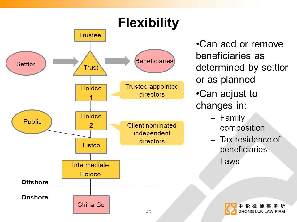 Flexibility Can add or remove beneficiaries as determined by settlor or as planned. Can adjust to changes in: