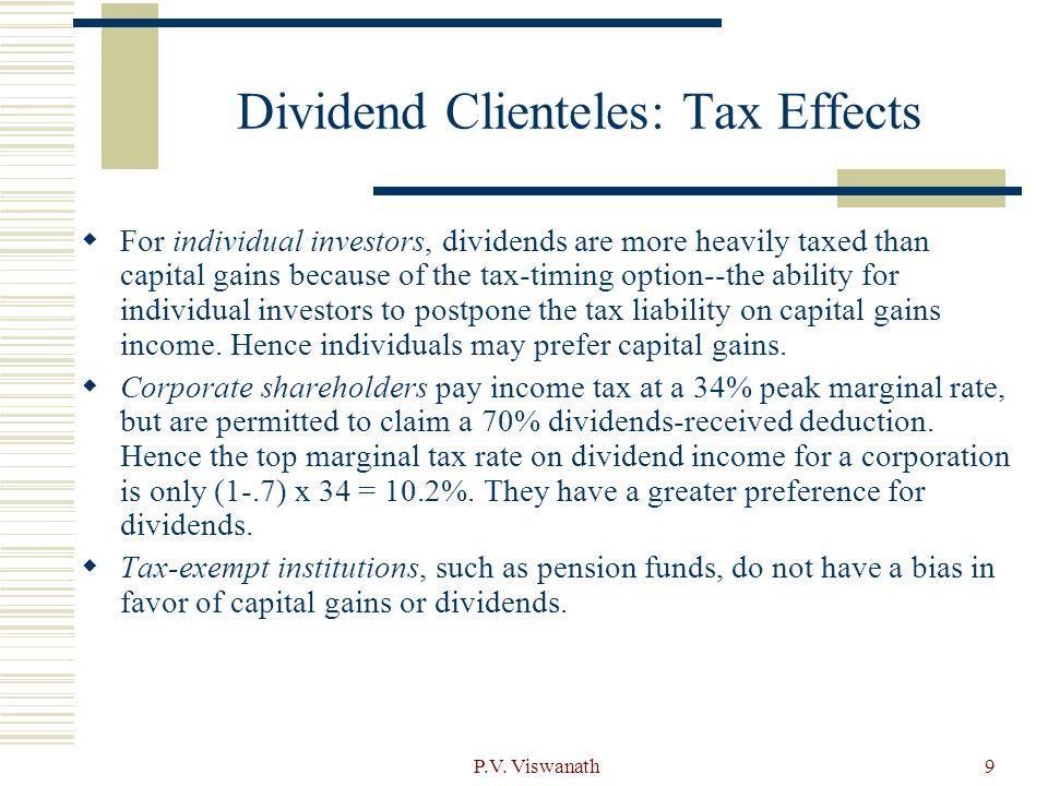 Dividend Clienteles: Tax Effects