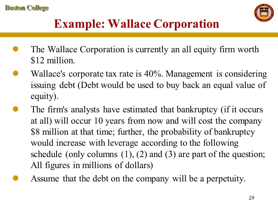Example: Wallace Corporation
