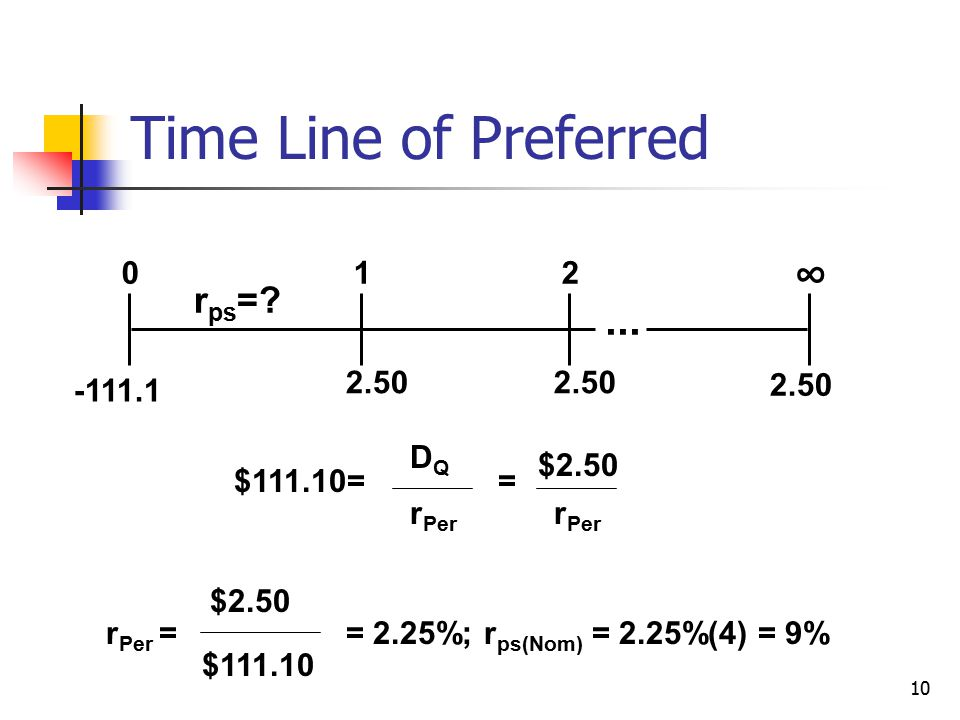 Time Line of Preferred ∞ ... rps= 2.50 1 2 -111.1 $111.10= DQ rPer =