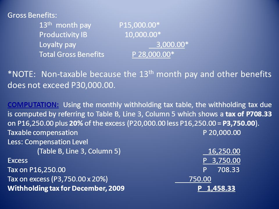Total Gross Benefits P 28,000.00*
